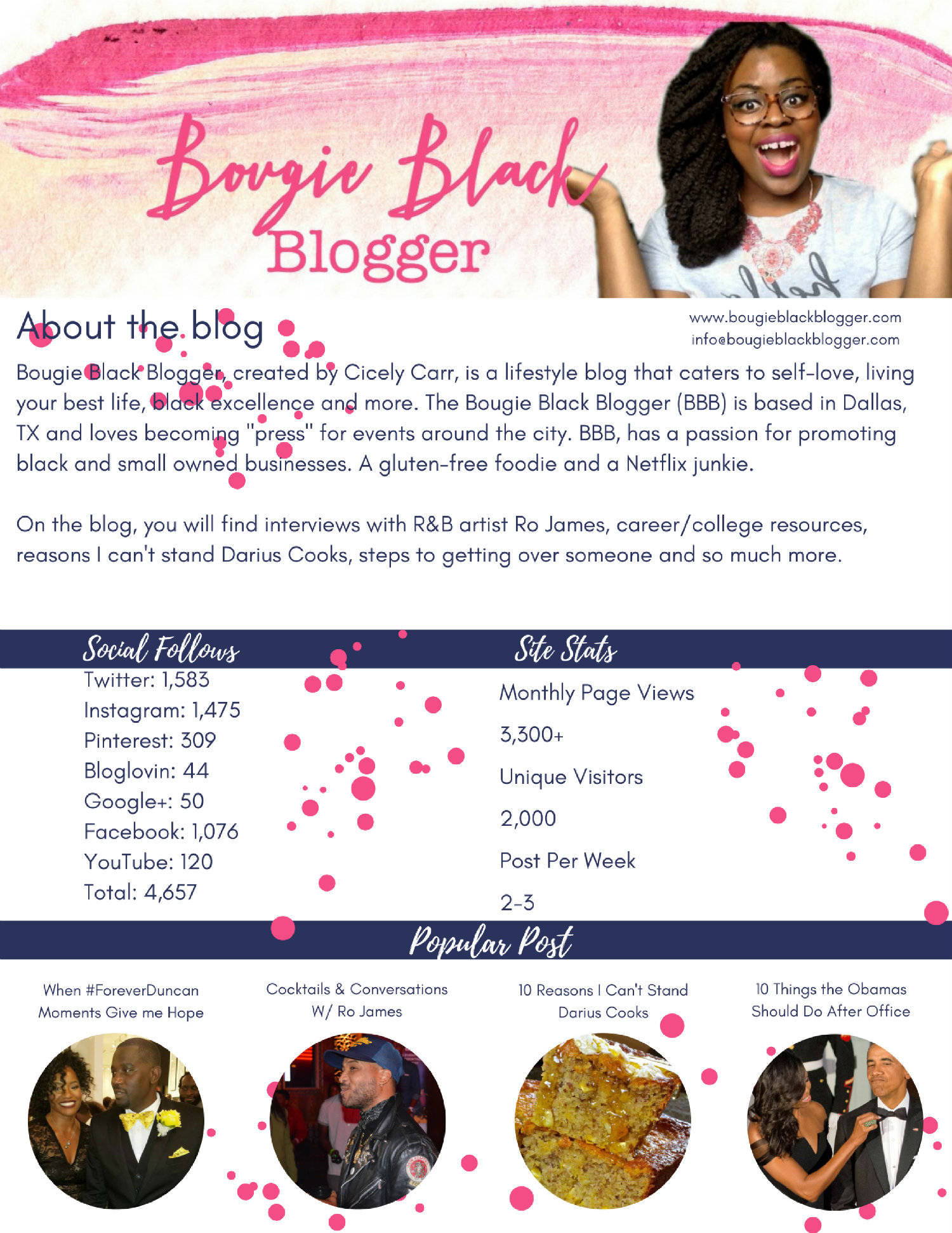 Bougie Black Blogger: Media Kit